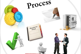 Инжиниринг бизнес-процессов